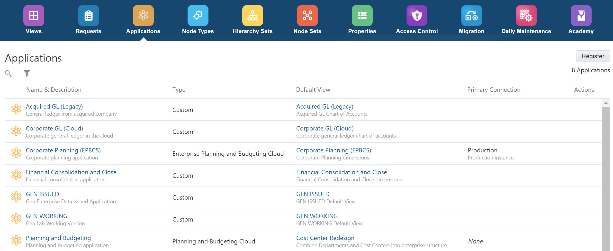 EDMCS Lab – Enterprise Data Management Cloud Introduction